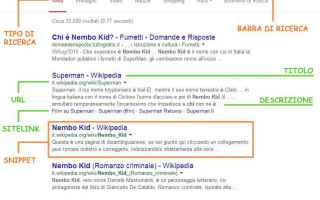 vai all'articolo completo su wordpress