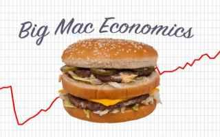 Borsa e Finanza: bigmac  parabolic sar  cambio usd chf