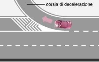 https://diggita.com/modules/auto_thumb/2019/08/13/1644162_corsia-di-decelerazione_thumb.jpg