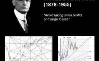 Borsa e Finanza: gann  trading  borsa  guerra