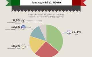 Politica: lega  salvini  di maio  m5s  conte  pd