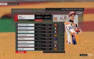 Dominio di Marc Marquez nelle prime due sessioni del Gran Premio di Aragon, che questa mattina con u