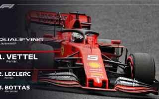 Formula 1: GRAN PREMIO DEL GIAPPONE: LA FERRARI MONOPOLIZZA LA 1 FILA VETTEL POLEMAN LECLERC 2