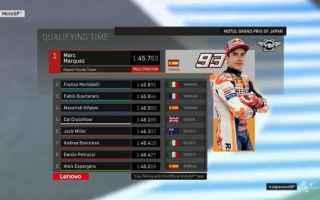 Marc Marquez conquista la prima pole in Moto Gp a Motegi, dominando le qualifiche facendo già la di