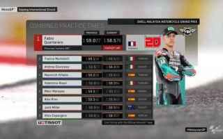 MotoGP: GRAN PREMIO DELLA MALESIA FP1-FP2: QUARTARARO DOMINA ALLE SUE SPALLE MORBIDELLI-DOVIZIOSO