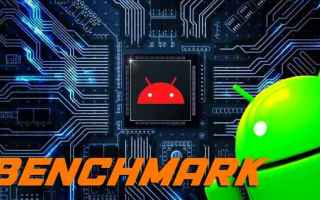 Android: benchmark android apps play store blog