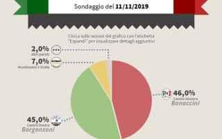 Politica: salvini  sardine  borgonzoni  bonaccini