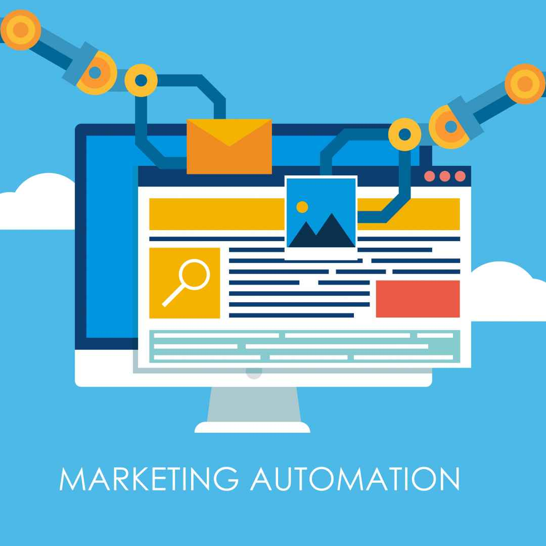 marketing  software automation