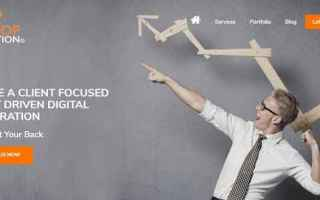 digital marketing company  digital marke