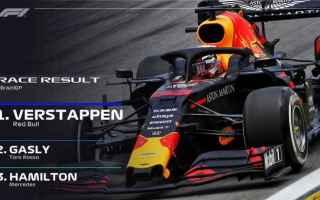 Grandi protagonisti del mondiale 2019, sono stati la Red Bull che ha vinto la scommessa Honda e Max