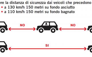 Mantenere la distanza di sicurezza dal veicolo che precede non è soltanto un fattore di sicurezza m