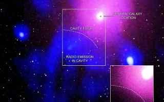 Astronomia: galassie  buchi neri supermassicci