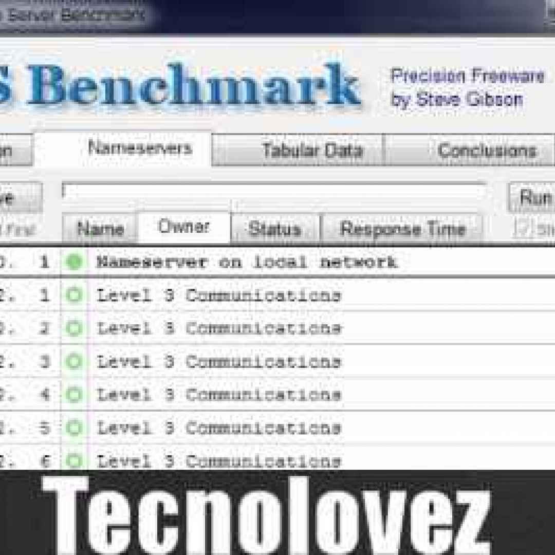 dns benchmark dsn utility