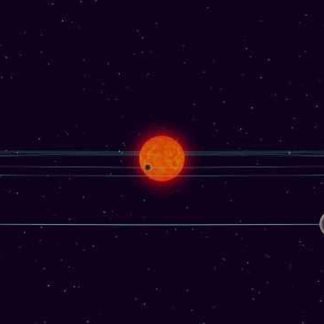 trappist-1  nana ultra-fredda