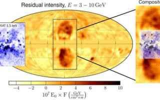 Astronomia: bolle di fermi  via lattea