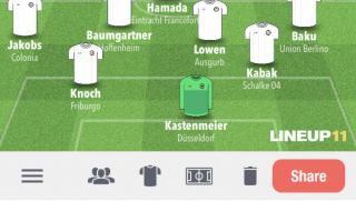 In queste prime giornate di Bundesliga giocate a ritmi forsennati con la possibilità di cinque camb