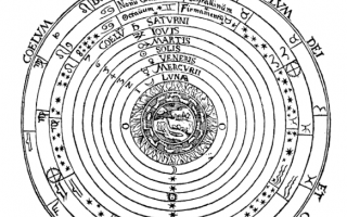 aristotele  astronomia  eratostene