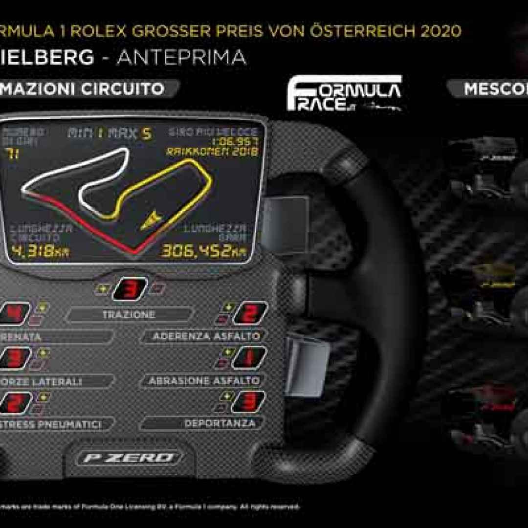 austriangp  gp austria  pirelli  f1