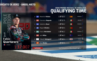MotoGP: GP DI ANDALUSIA: SECONDA POLE DI QUARTARARO VINALES E BAGNAIA IN PRIMA FILA ROSSI 4