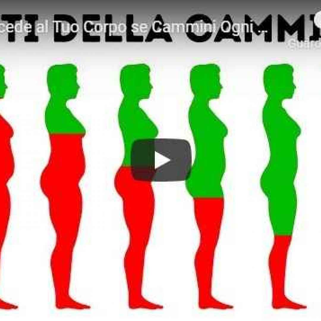 salute benessere corpo video