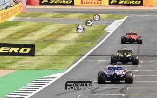vai all'articolo completo su racing point