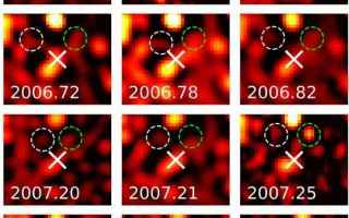 Astronomia: stelle  buco nero supermassiccio