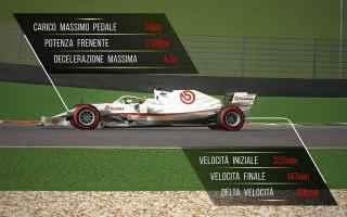 Formula 1: tuscangp  gp toscana  brembo  f1