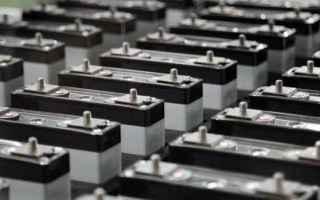 Borsa e Finanza: litio  carbon credit  segnali ichimoku