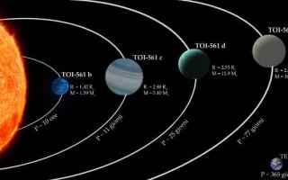 Astronomia: esopianeti  tess