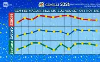 Astrologia: oroscopo 2021  paolo fox  gemelli cancro