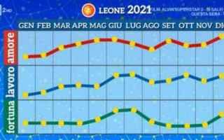 Astrologia: oroscopo  paolo fox  leone  vergine