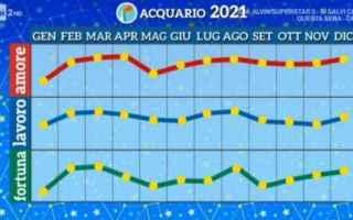 Astrologia: oroscopo  paolo fox  pesci  acquario