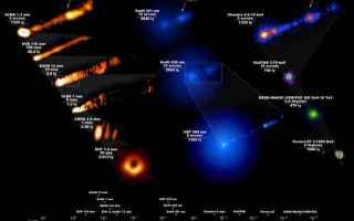 buco nero supermassiccio  m87  eht