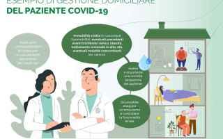 Medicina: Covid-19: la profilassi antitrombotica a domicilio nei pazienti affetti. Il modello Cremona