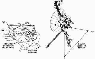 Astronomia: nasa  voyager 1