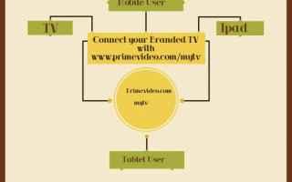 www.primevideo.com/mytv  tv mount
