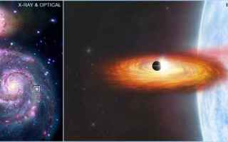 Astronomia: esopianeti  chandra  xmm-newton